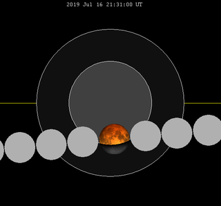 Best Place To See Lunar Eclipse July 2019 July 2019 lunar eclipse   Wikipedia