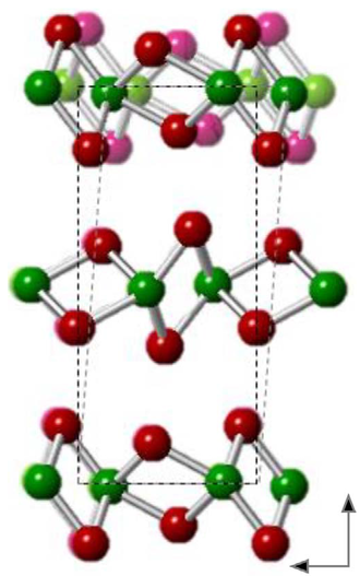 Molybdenum ditelluride - Crystal structure of orthorhombic (β', 1T' or Td) and monoclinic (β or 1T, shadow) MoTe2