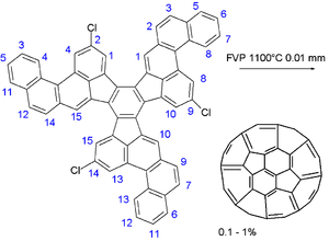 Fullerene chemistry - Multistep fullerene synthesis