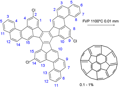 Multistep fullerene synthesis