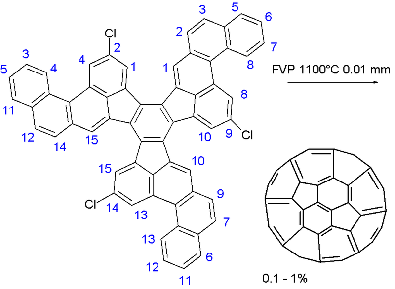 Fullerene chemistry - Wikiwand