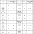 Nanoprofessional table2(simplified Chinese).png