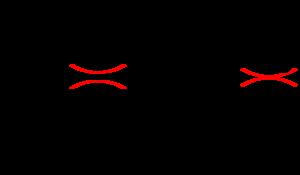 Allylic strain -  1,8-dimethylnaphthalene and 4,5-dimethylphenanthrene
