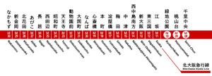 Kita-Osaka Kyuko Railway - Image: New Midosuji Line