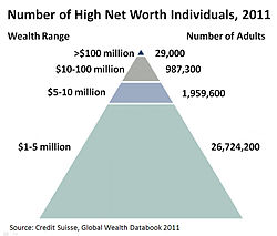 Number of High Net Worth Individuals, 2011 v4.jpg