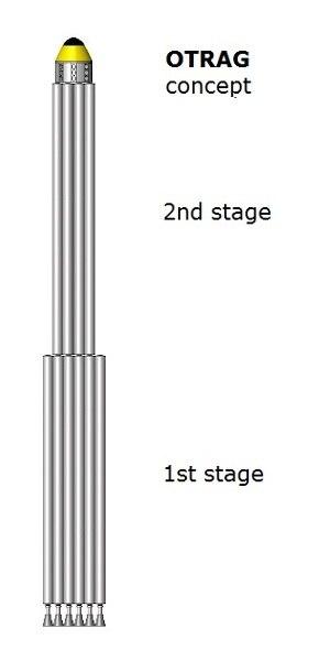 OTRAG (rocket) - Image: OTRAG rocket concept shape 02