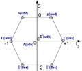 Oktet barionowy o spinie równej połowie jedynki i parzystości dodatniej.png