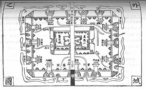 Architecture of the Song dynasty - Bianjing outer city