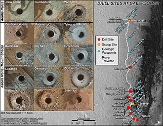 Mudstone - Image: PIA21254 Curiosity's Rock or Soil Sampling Sites on Mars, Through November 2016