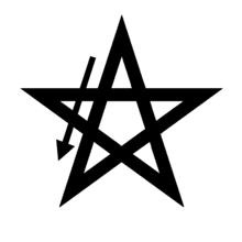 Pentagram earth invoking.png