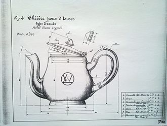 Orient Express - Plan of Compagnie Internationale des Wagons-Lits teapot