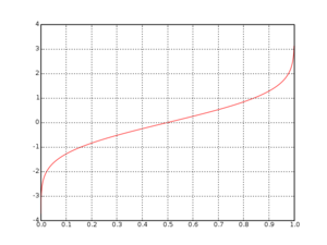 Quantile function - The probit is the quantile function of the normal distribution.
