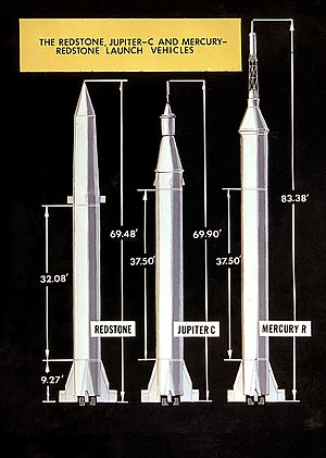 Mercury-Redstone Launch Vehicle - Comparison of Mercury-Redstone (right) with Redstone missile and Jupiter-C