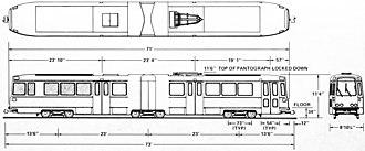 US Standard Light Rail Vehicle - SLRV outline and dimensions