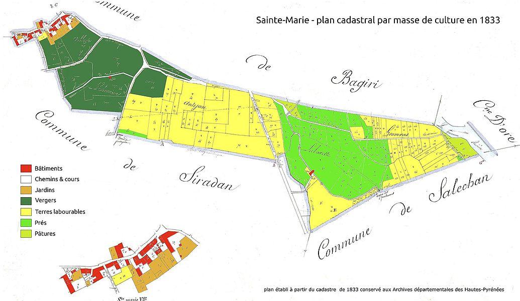 Commune de Sainte-Marie (Hautes-Pyrénées) - plan de masse des cultures en 1833. Travail personnel à partir du plan cadastral de 1833 conservé aux Archives départementales des Hautes-Pyrénées