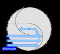 Savonius Rotor Şema (Türkçe).png