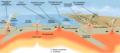 Schéma plaques tectoniques.png