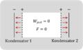 Schrödinger-Gl 03 Potentialtopf-Beispiel.png
