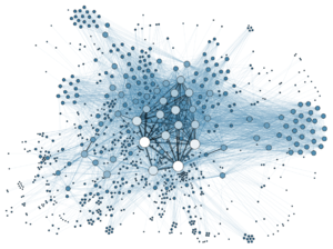 Network theory - Image: Social Network Analysis Visualization