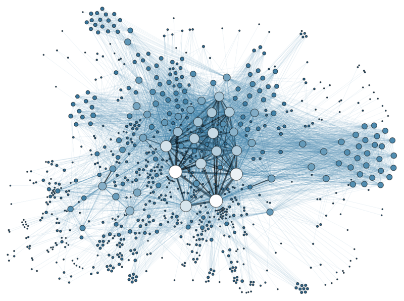 File:Social Network Analysis Visualization.png