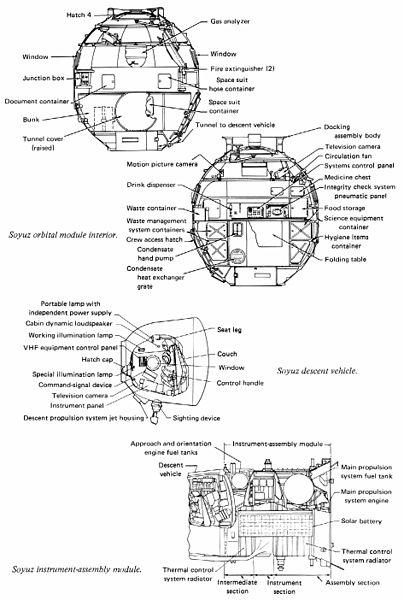 file soyuz 7k tm (astp) diagram jpg wikimedia commons Toyota UZ Engine