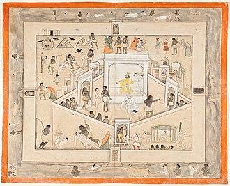 Naraka (Hinduism) - Court of Yama, c. 1800