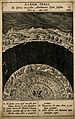 The circles of hell and limbo (containing Abraham and Lazaru Wellcome V0007581.jpg