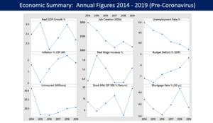 Amerika Birlesik Devletleri Ekonomisi Vikipedi