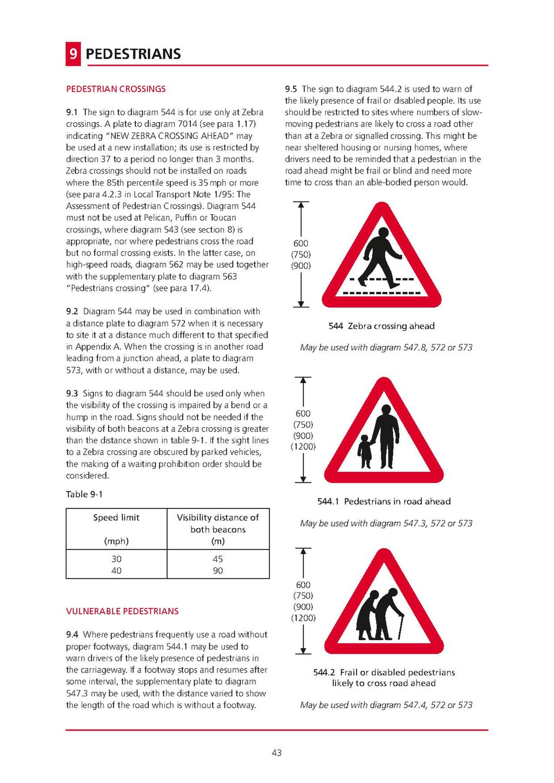 Page:UK Traffic Signs Manual - Chapter 4 - Warning Signs