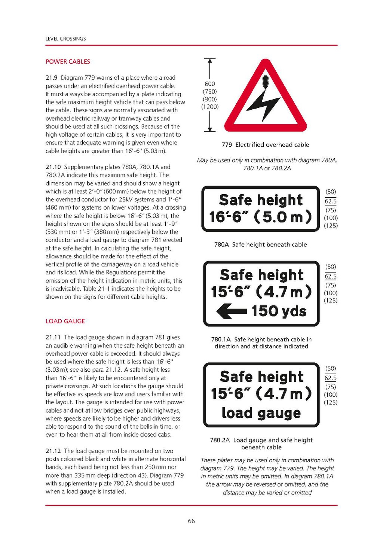 Page:UK Traffic Signs Manual - Chapter 4 - Warning Signs  2013 pdf
