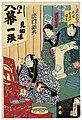 Utagawa Kunisada II - Dressing Room of a Billboard Star - Actors Nakamura Kamenojô I and Sawamura Tosshô II.jpg