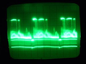Frame of a PAL videosignal. Shows the individu...