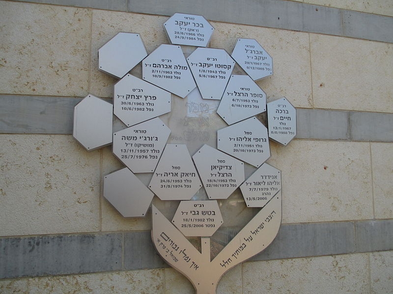 קובץ:War memorial in Neve Ofer, Tel Aviv.JPG