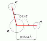 Διάγραμμα ενός μορίου νερού, με τις διαστάσεις του