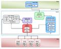Webrun architecture.PNG