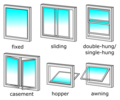 Window Types United States.png