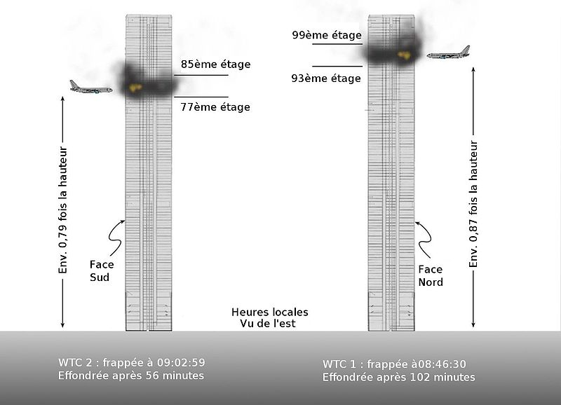Image:World Trade Center 9-11 Attacks Illustration with Vertical Impact Locations frdeuterium360.jpg