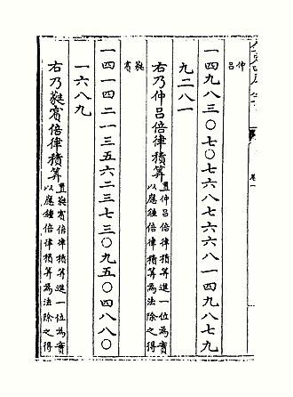 Zhu Zaiyu - Image: 乐律全书全 120