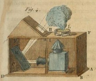 Phantasmagoria - Illustration of hidden magic lantern projection on smoke in Guyot's Nouvelles récréations physiques et mathématiques (1770)