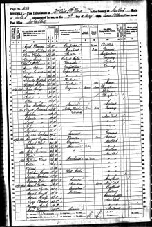 1860 United States Census