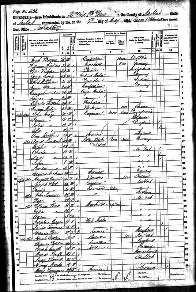1860 united states census wikiwand this article is missing information about state and regional populations free and slave please expand the article to include this information sciox Choice Image