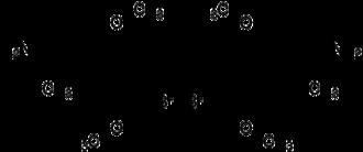 Struktur der beiden Enantiomeren von 2,5-Dimethoxy-4-bromamphetamin
