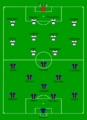 2008 French Cup final - Olympique lyonnais vs Paris SG Line-up.png