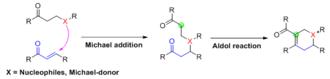 Robinson annulation - Generalised Tandem Michael-aldol reaction