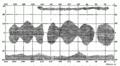 ARAGO Francois Astronomie Populaire T2 djvu 0570 Fig225.png