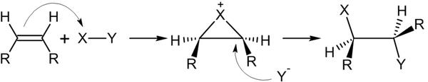 Электрофильное присоединение к алкенам