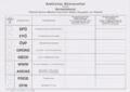 Amtlicher Stimmzettel für den Gemeinderat - Wahlkreis Zentrum (2015).png