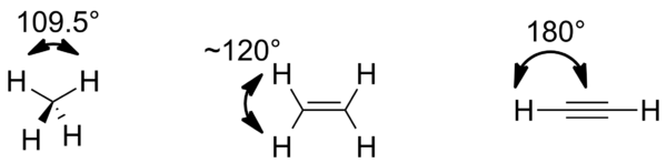 Skeletal structures and bond angles of arbitrary alkanes, alkenes, and alkynes.