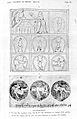 Archiv fur Geschichte der Medizin Wellcome L0003231.jpg