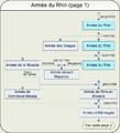 Armée du Rhin (page 1).png